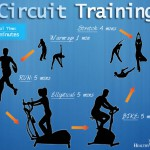 Circuit-Training1